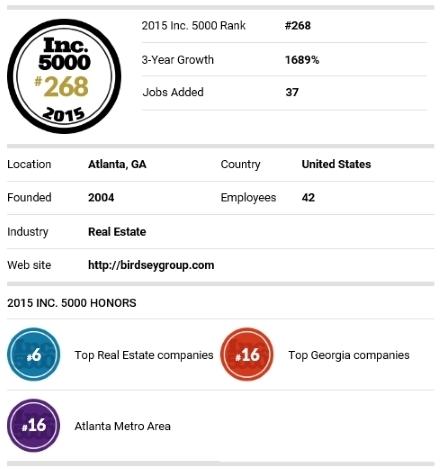 Inc. 500 #268